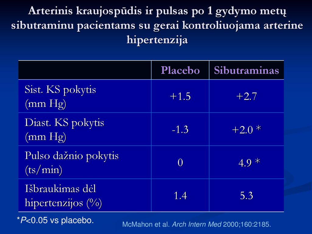 Osteoporozė: diagnostika, gydymas ir profilaktika