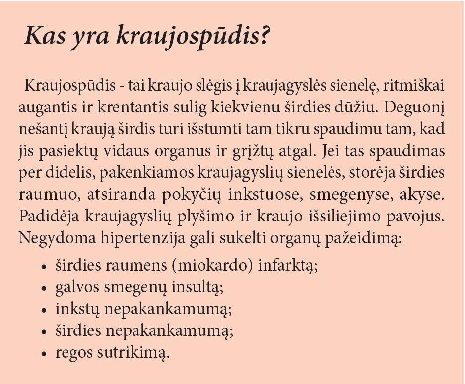 inkstų kraujagyslių hipertenzija)