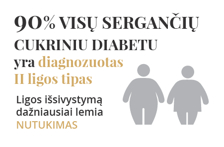 Daugėja 2 tipo cukriniu diabetu sergančių vaikų | vanagaite.lt