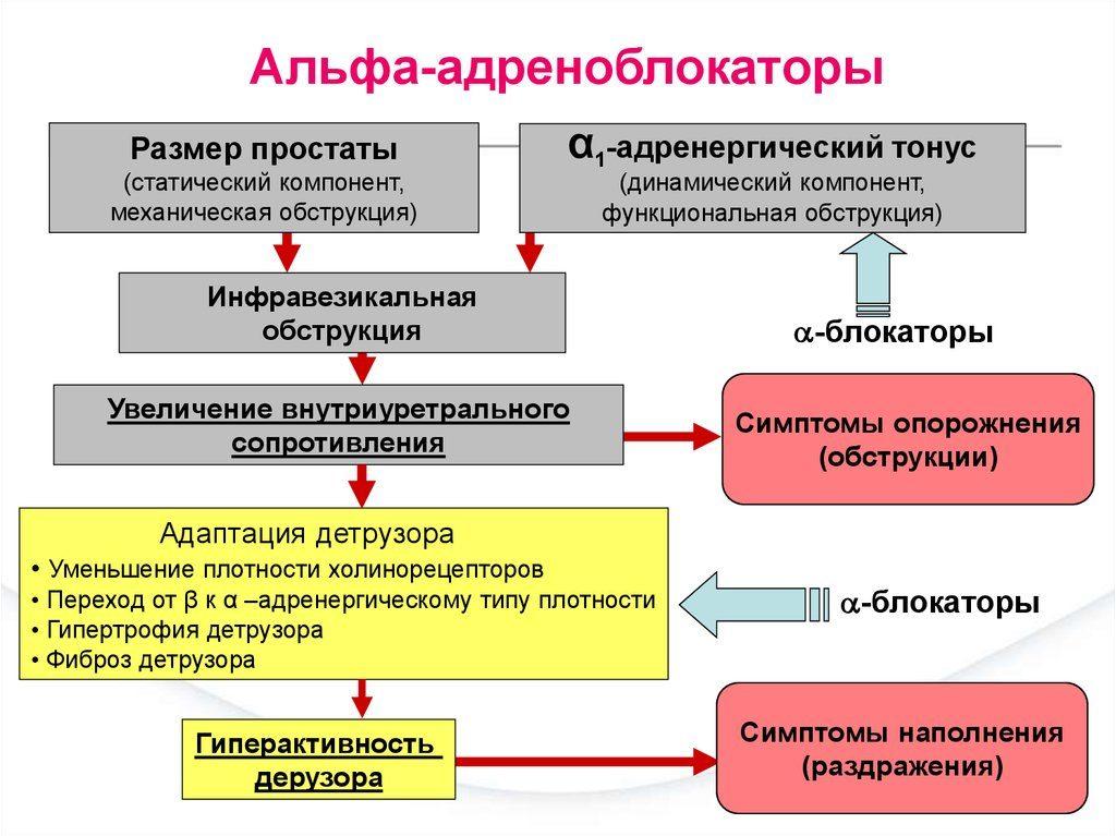 hipertenzija 2 laipsniai, kaip gydyti liaudies vaistus)