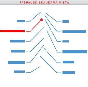 hipertenzija nuo neurozės)
