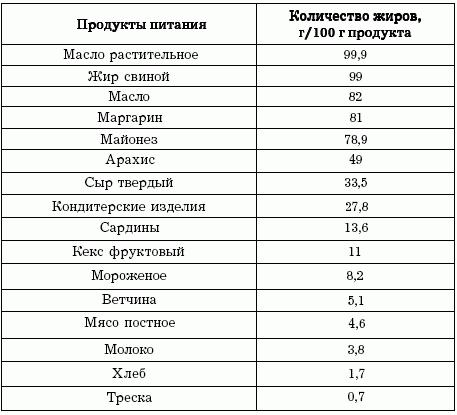 pieno vartojimas sergant hipertenzija)