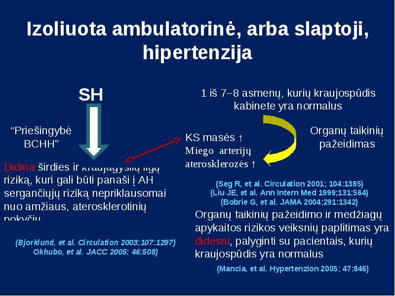 hipertenzija 1 ir 3 laipsnio rizika)