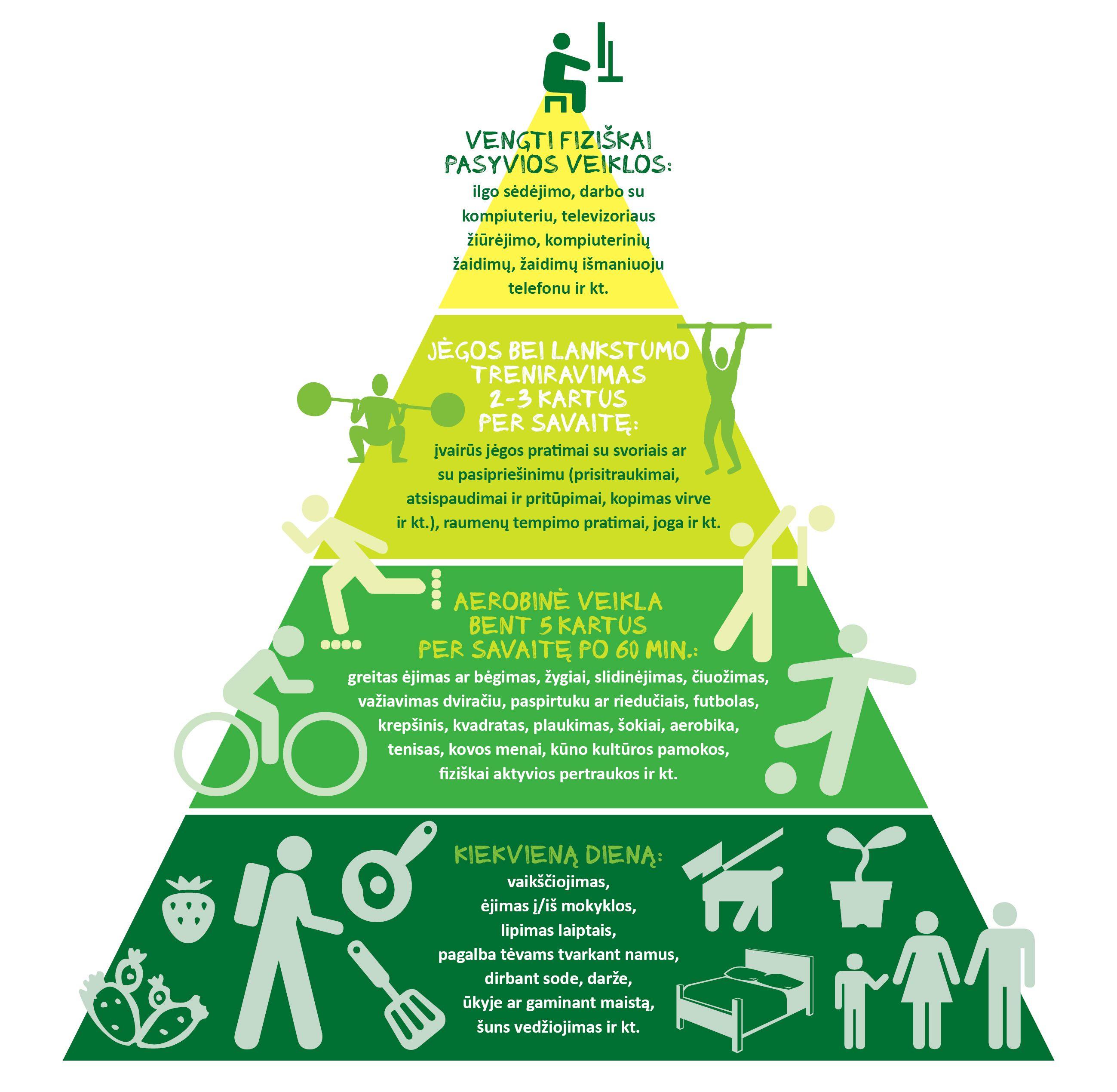 Optimalus fizinis aktyvumas