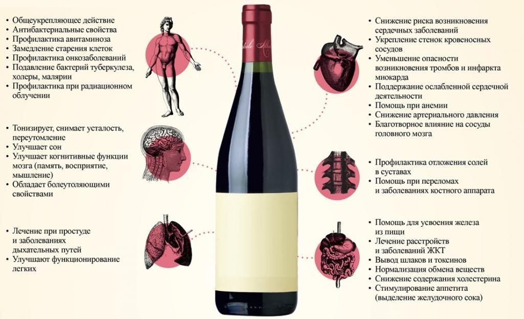 sergant hipertenzija, kokius vynus galima vartoti