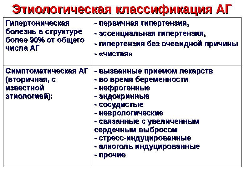 kaip atsikratyti hipertenzijos liaudies)