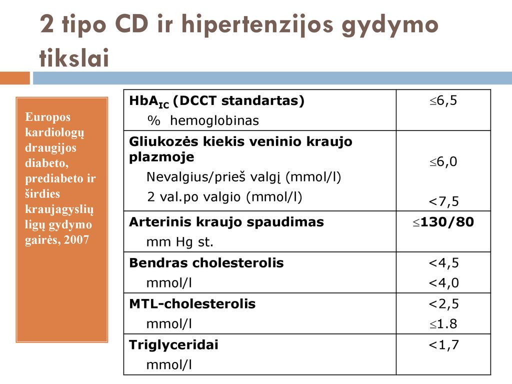 nevalgius hipertenzija hipertenzija gali būti paveldima