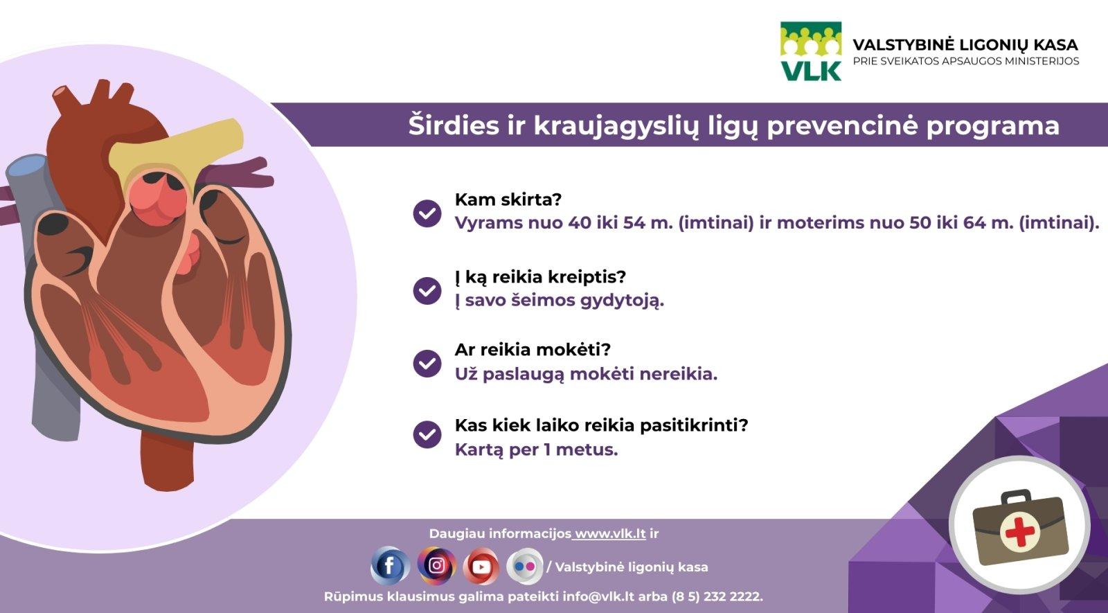 hipertenzija 3 etapai 4 rizikos grupės laipsniai kodėl yra žemas kraujospūdis su hipertenzija