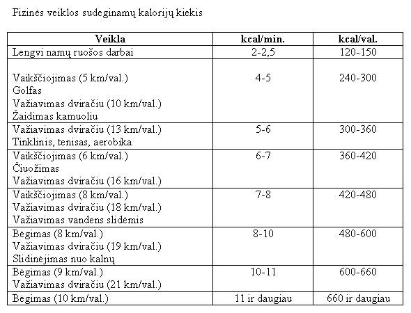 mankšta sergant hipertenzija ir diabetu)