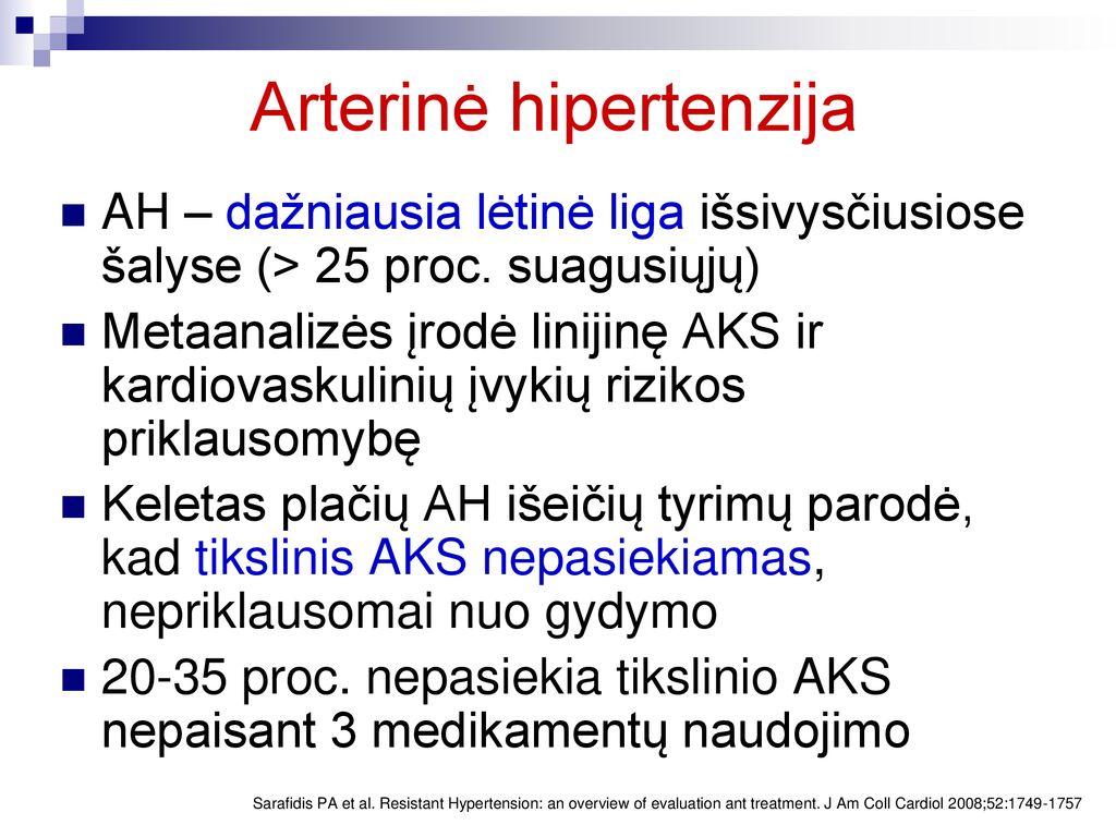 hipertenzija ir jos vieta)