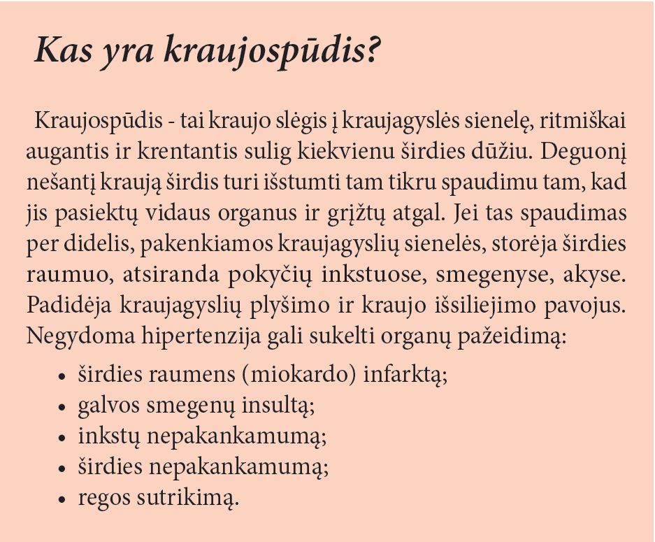 kraujagyslių hipertenzija akyse)
