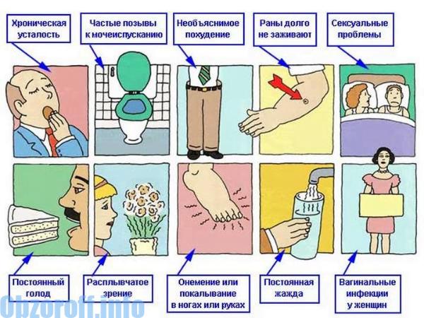 diabetas hipertenzija psoriazė