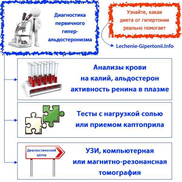 08 Pasirūpinkime savo sveikata (2), Lietuvos Aidas - Valstybės laikraštis