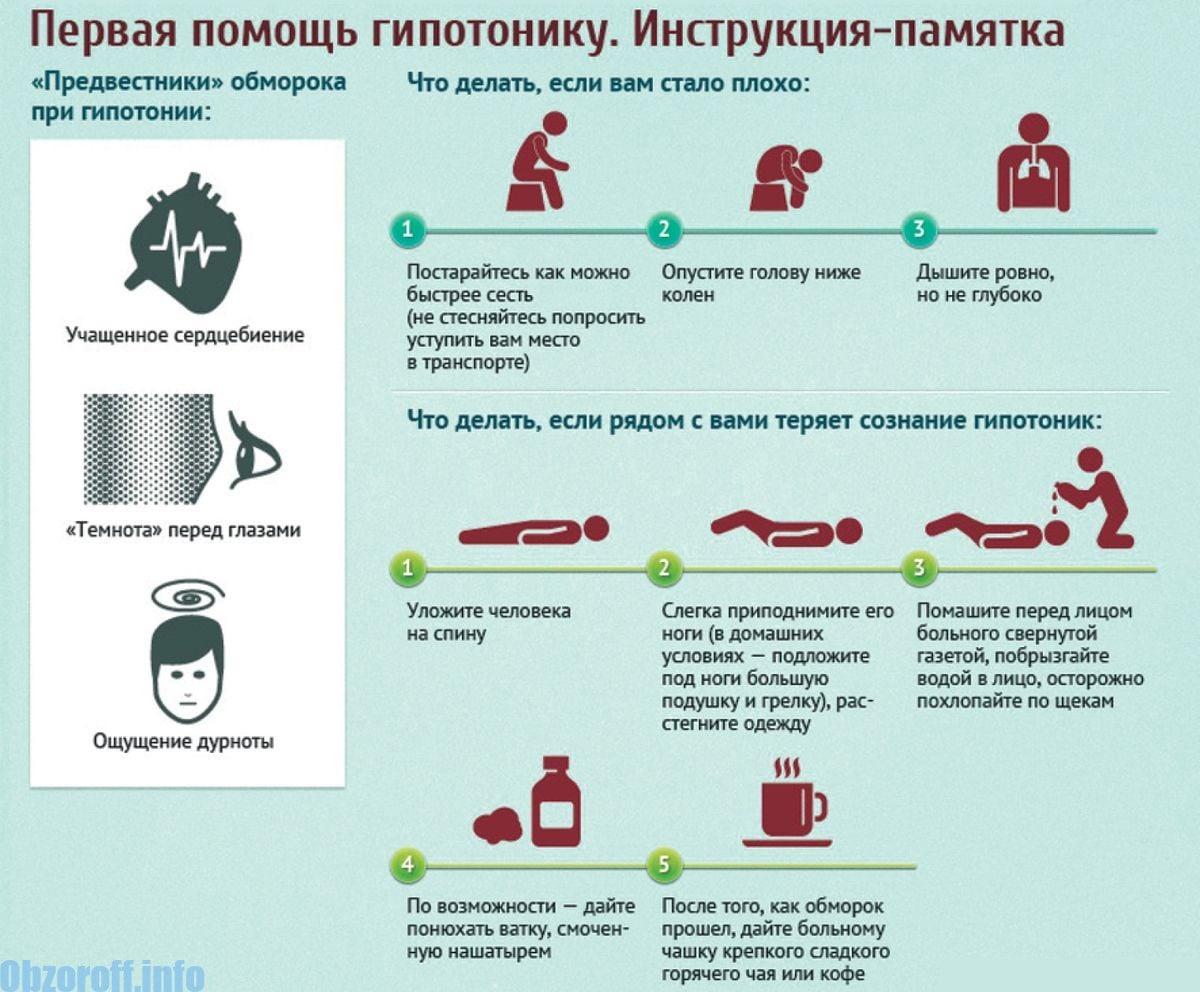 gervuogių ir hipertenzijos)