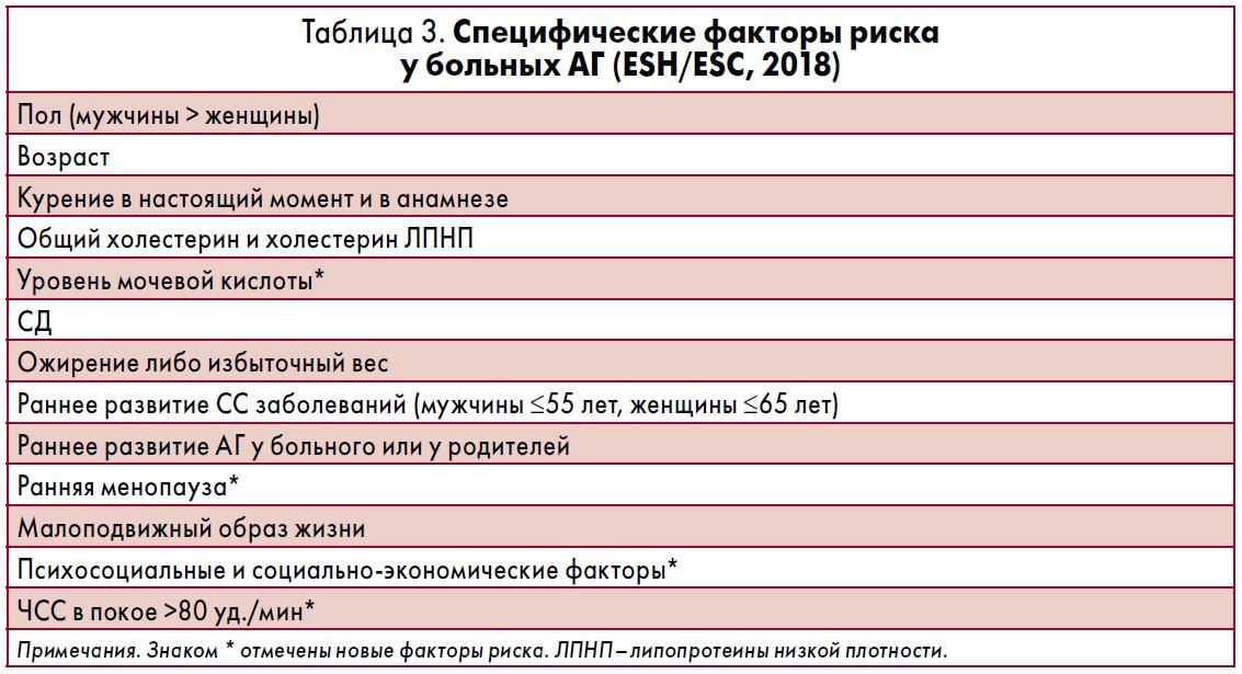 hipertenzija smad rezultatai)