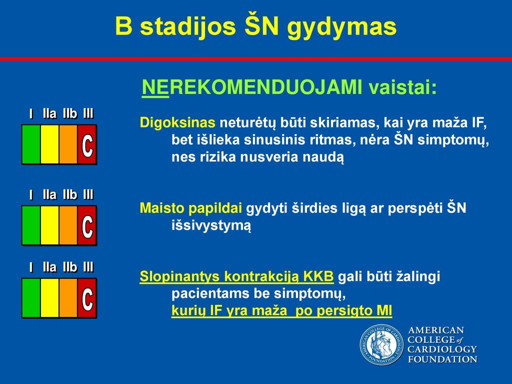hipertenzija stadijos stadija 4 rizika, kas tai yra)