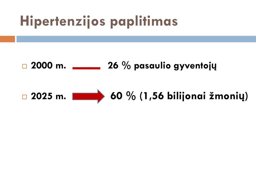 hipertenzijos paplitimas pagal amžių metalai nuo hipertenzijos