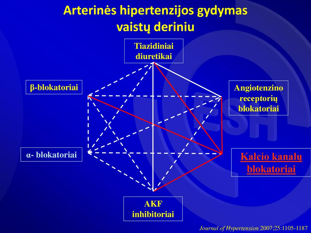 hpn hipertenzijos gydymas