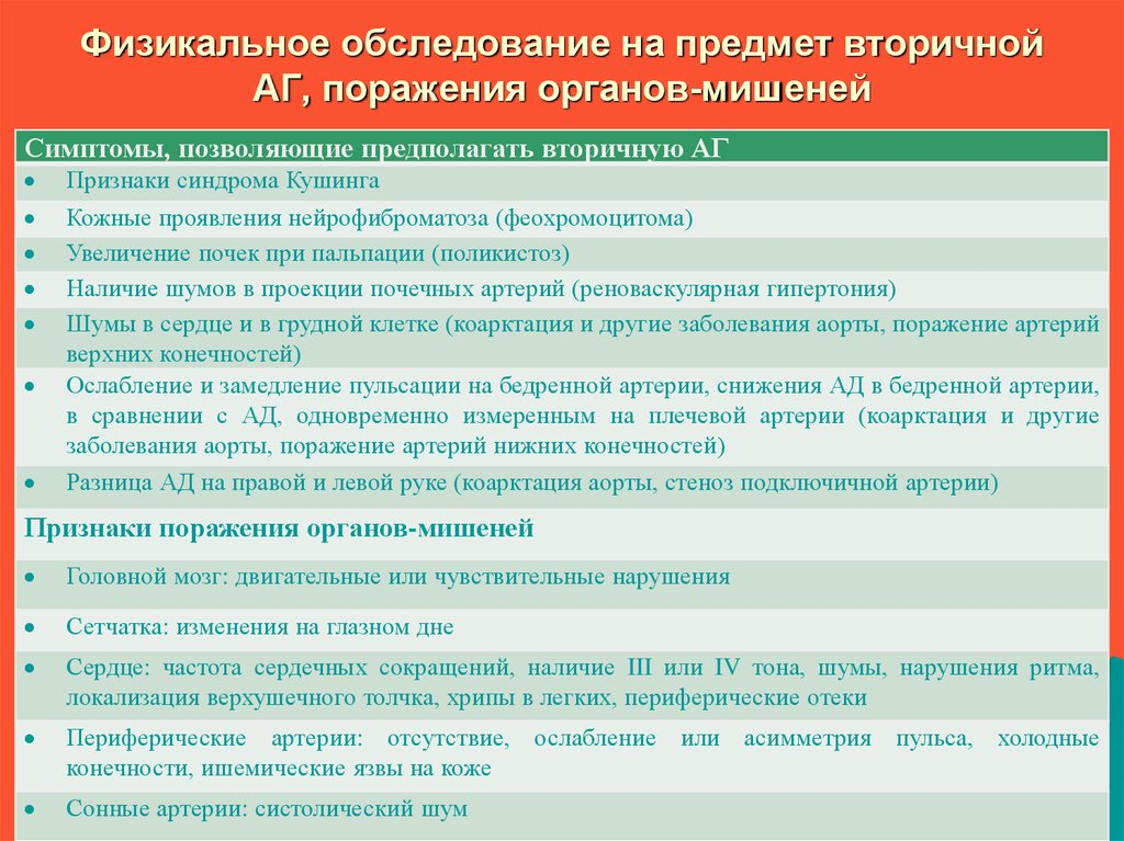 hipertenzija 3 laipsniai su širdies pažeidimu)