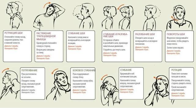 pratimai osteochondrozei su hipertenzija)