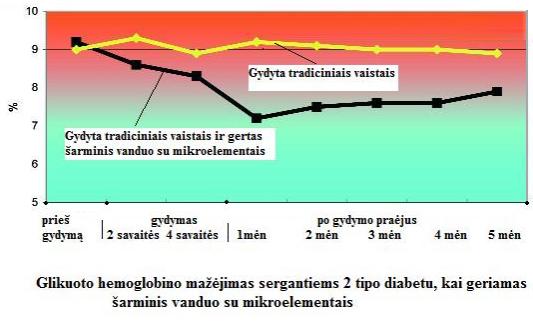 būdai atsikratyti ligų hipertenzija ir diabetas skaityti)