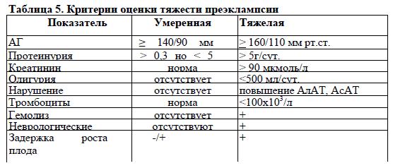 akademikas lange dėl hipertenzijos)