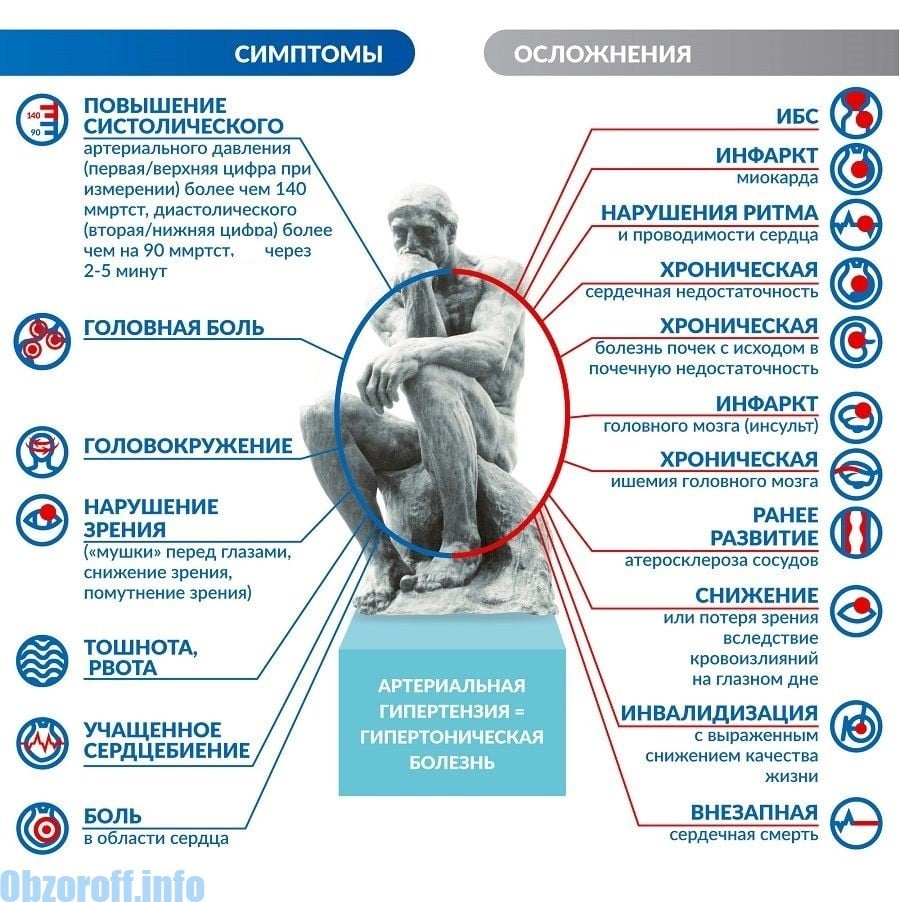 antrojo tipo hipertenzija sportas nuo hipertenzijos