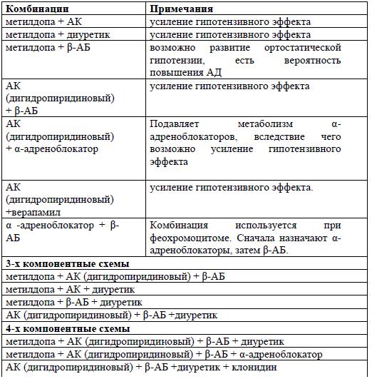 tyanshi nuo hipertenzijos)