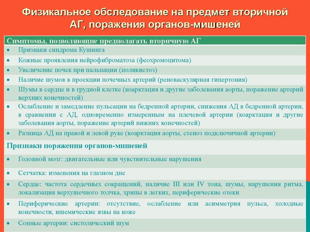 2 laipsnių hipertenzijos režimas)