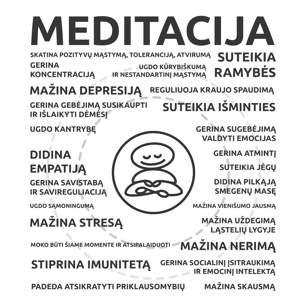 hipertenzija ir meditacija