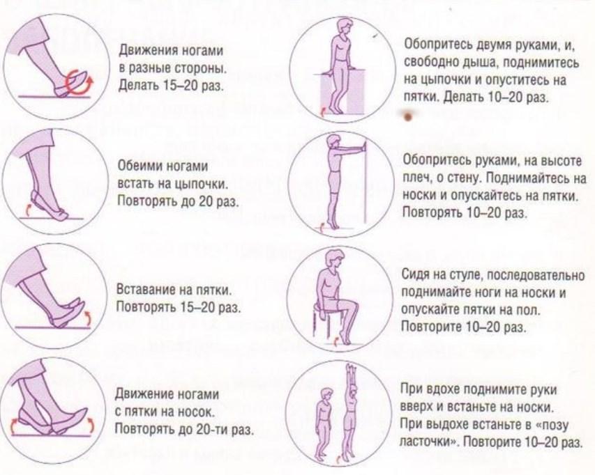 apatinių galūnių edema su hipertenzija)