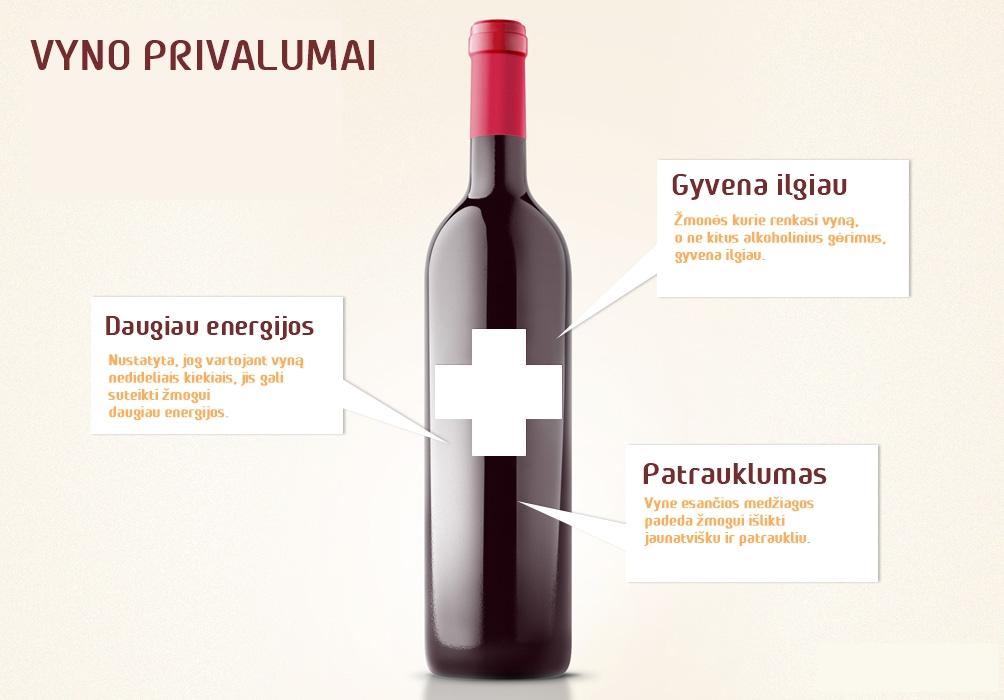 širdies sveikatos raudonojo vyno nauda ir pavojai)