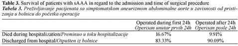 hipertenzija 67 m)