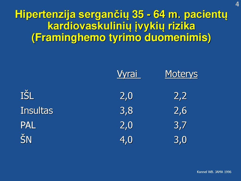Lercanidipine Actavis 10mg plėvele dengtos tabletės N90 - vanagaite.lt