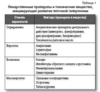 Pagrindiniai reikalavimai matuojant kraujo spaudimą auskultaciniu metodu
