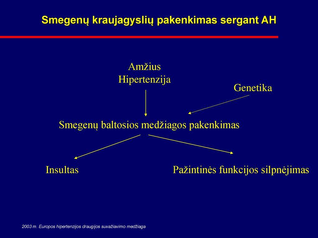 hipertenzijos insulto prevencija)