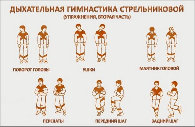 atleidimas nuo kūno kultūros hipertenzijos