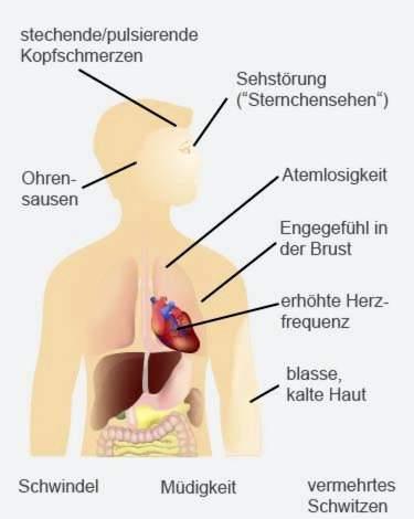 amžius ir hipertenzija hipertenzija smegenų baltoji medžiaga