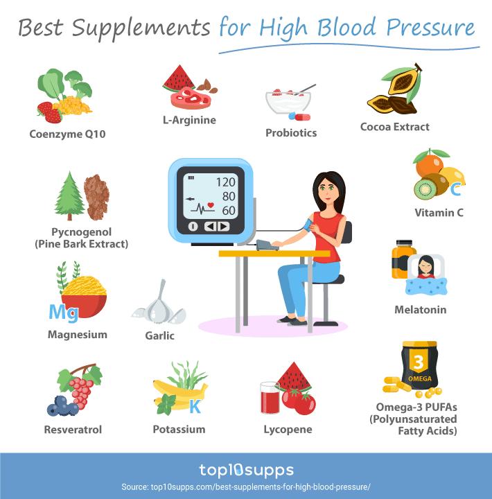 geriausias straipsnis apie hipertenziją