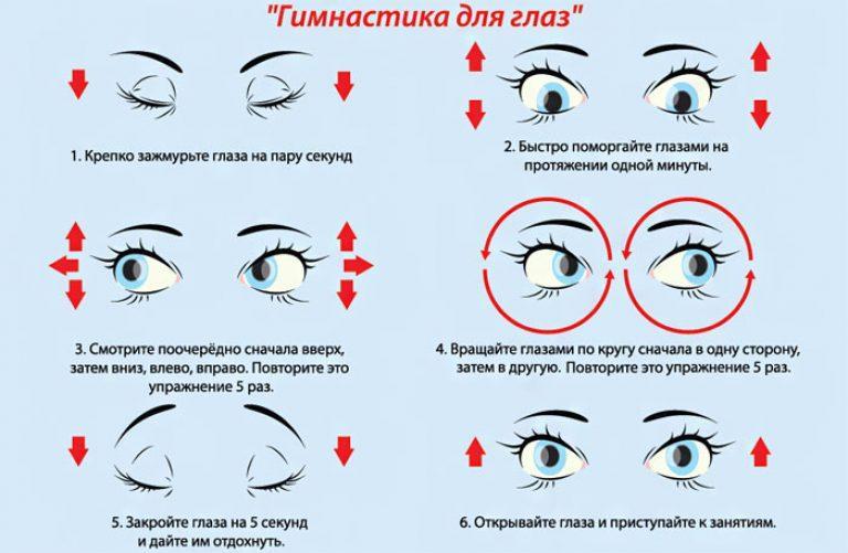 skrenda prieš hipertenzijos akis)