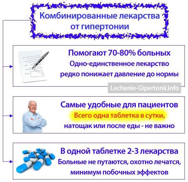 hipertenzija vaistas enzix