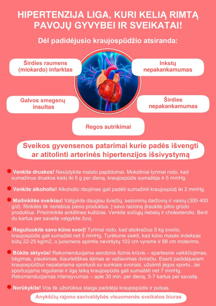 hipertenzija ir sveika mityba
