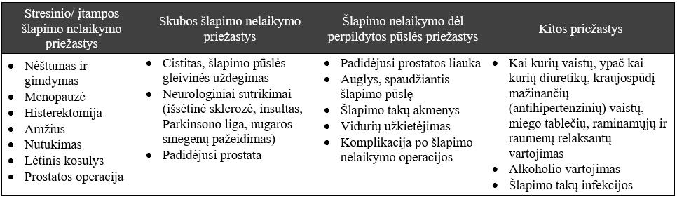 hipertenzijos tipai ir priežastys neuromultivitas ir hipertenzija