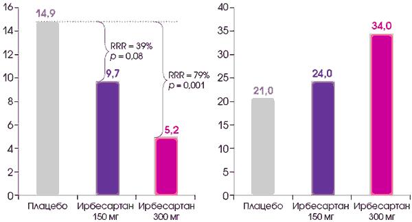 gysločio alkoholio tinktūra nuo hipertenzijos ką reiškia hipertenzijos liga