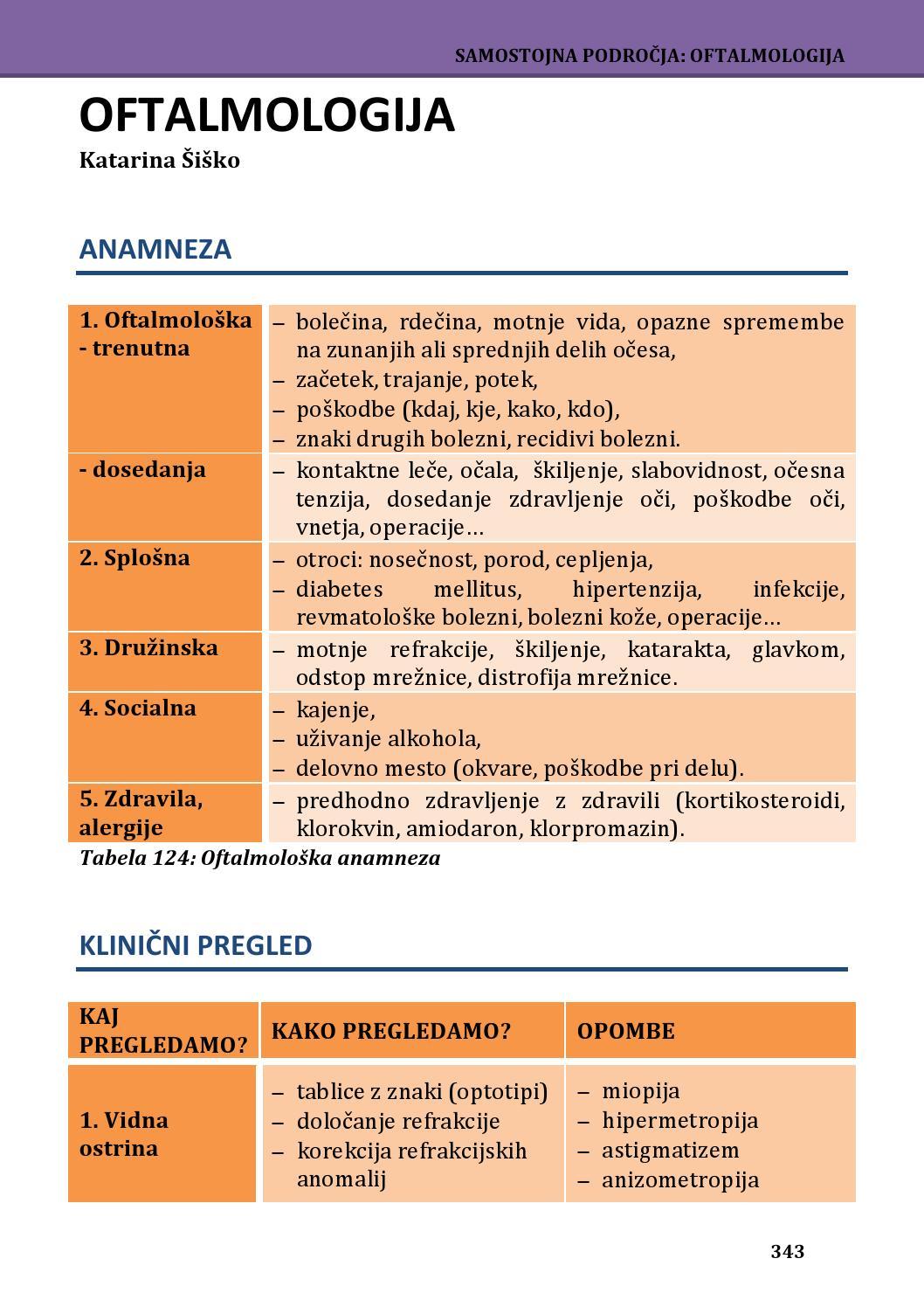 katarakta ir hipertenzija