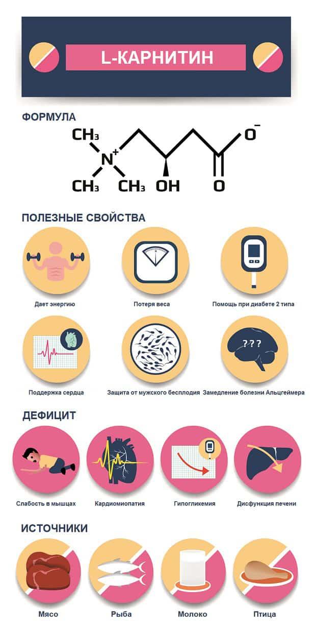 maisto papildas hipertenzijos apžvalgoms