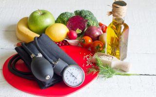 maisto produktų hipertenzijai sąrašas ar galima sūpuotis esant 1 laipsnio hipertenzijai